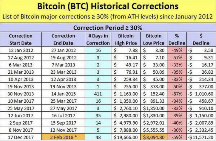 The 2019 Bitcoin Saucer — 'Bout to Rip Faces Off Like 2015