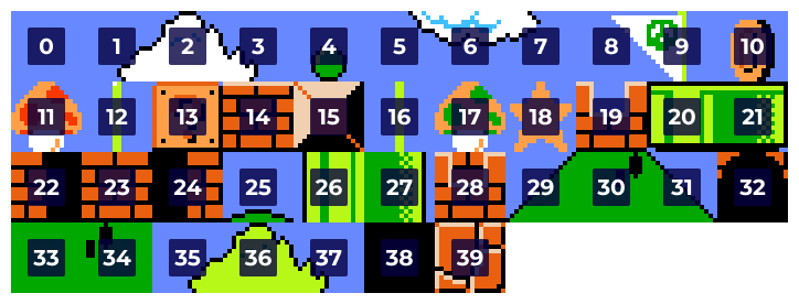 Modular Game Worlds in Phaser 3 (Tilemaps #1) — Static Maps
