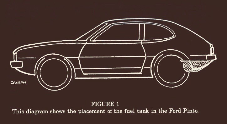 Diagram of Ford Pinto fuel tank placement.