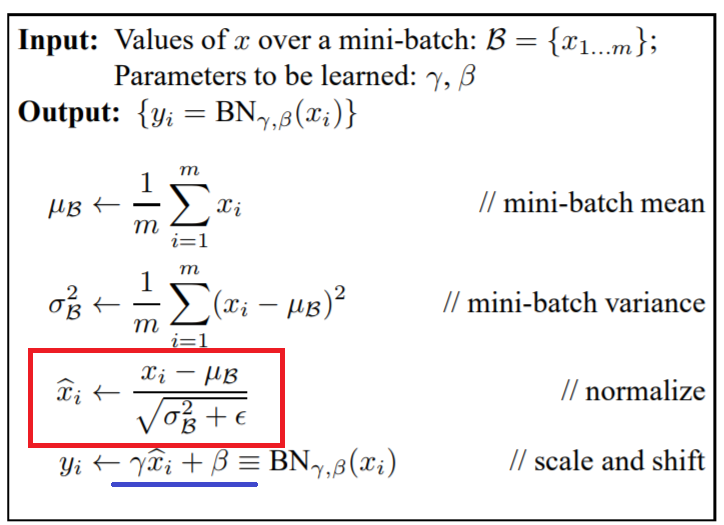 Understanding Batch Normalization with Examples in Numpy and