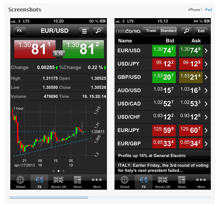 Real time trading forex apps