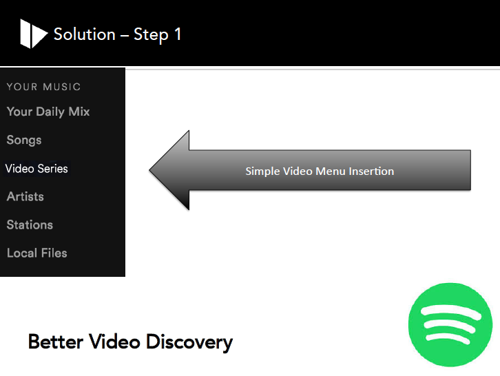 Spotify Buys Video Recommendation Startup — Comment