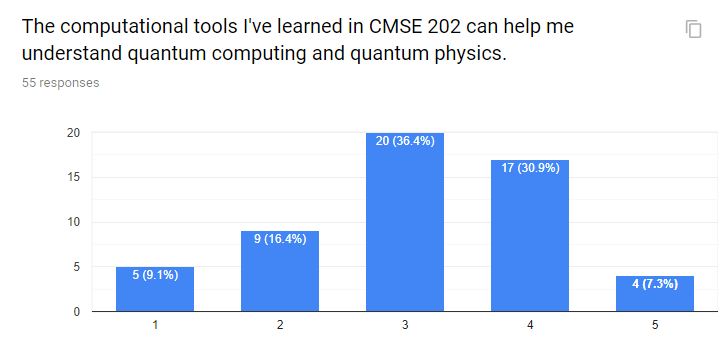 Teaching quantum computing through programming - Ryan LaRose