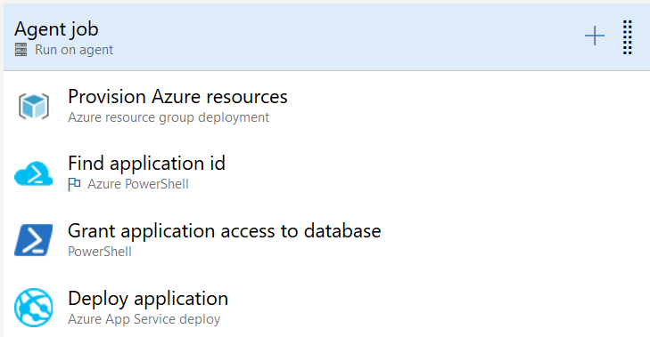 Handling Azure managed identity access to Azure SQL in an