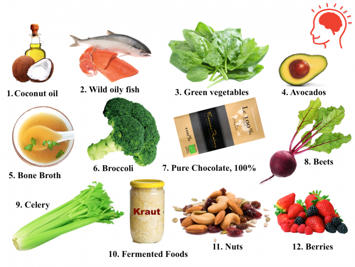 Power Foods for The Brain.
