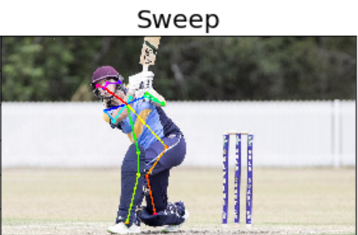 Can we generate Automatic Cricket Commentary using Neural