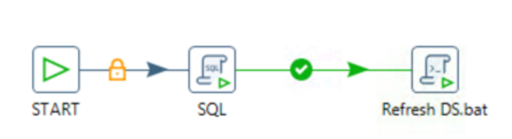 Connect Tableau Extracts to the ETL process of the Data