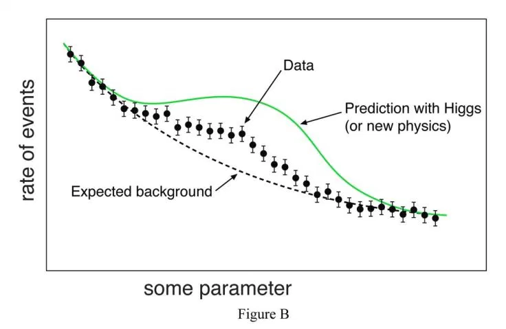 A Brief Overview of Outlier Detection Techniques - Towards