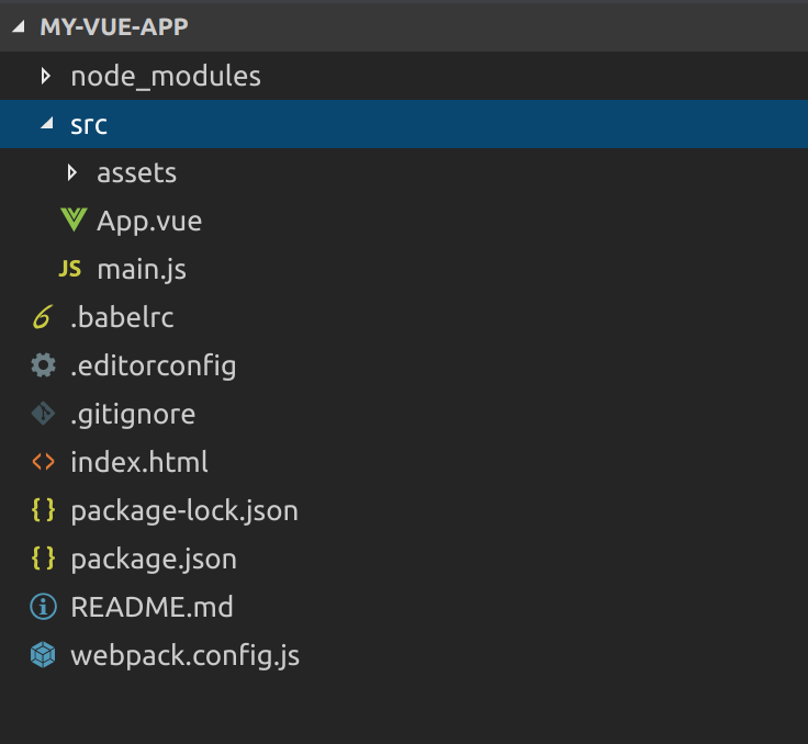Getting Started: Vue js and Visual Studio Code - ITNEXT