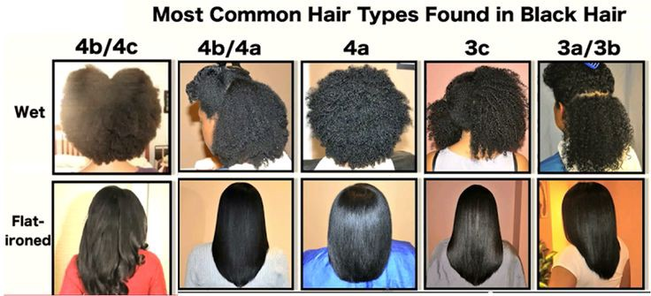 Magnificent Dos And Donts For Protective Styling African American 4B Fine Natural Hairstyles Runnerswayorg