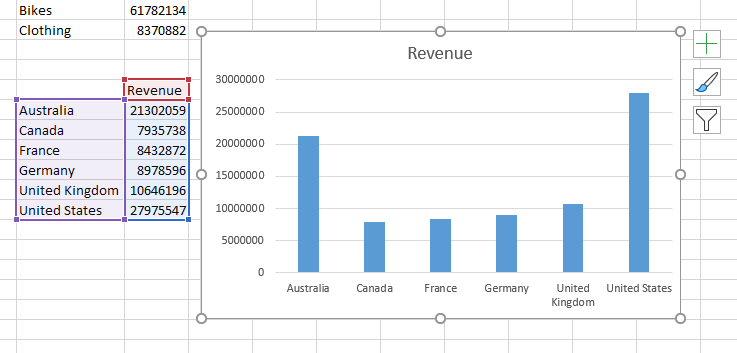 Simple Data Analysis and Visualization with Microsoft Excel : Part 1
