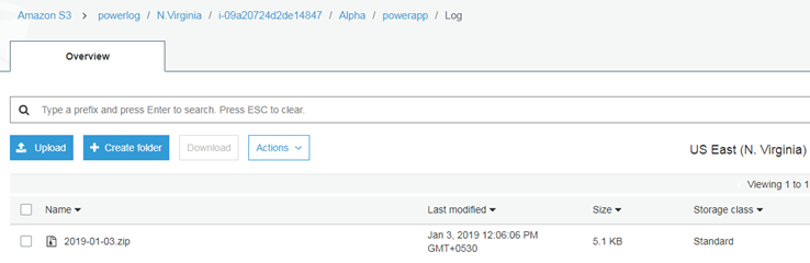 Centralized Log management using AWS services - Powerupcloud