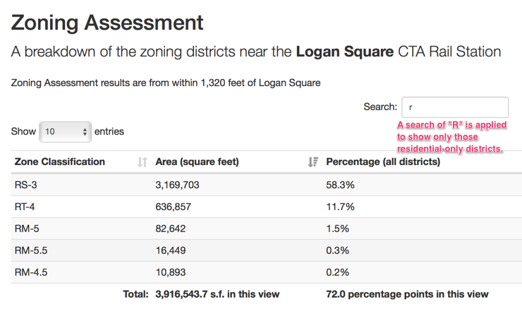 New tool automatically analyzes the zoning map in any part