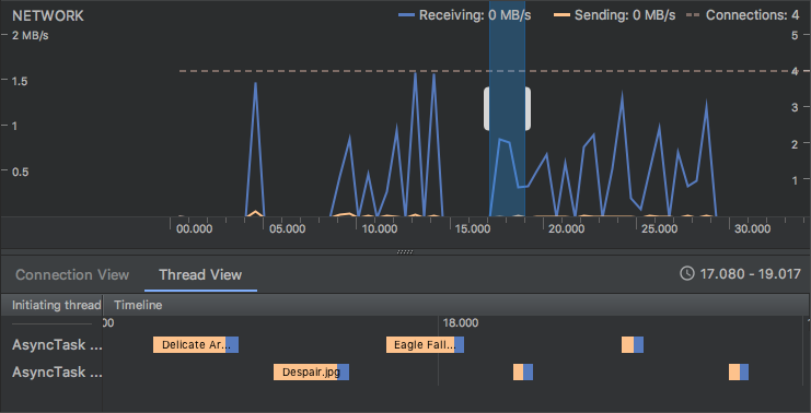 Android Network profiler