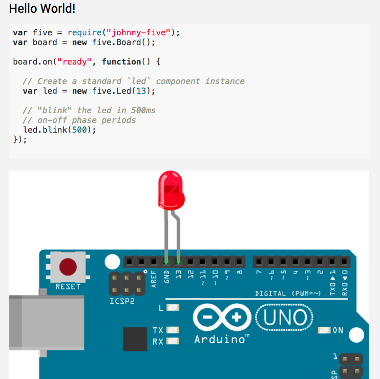 10 Javascript IoT Libraries To Use In Your Next Project