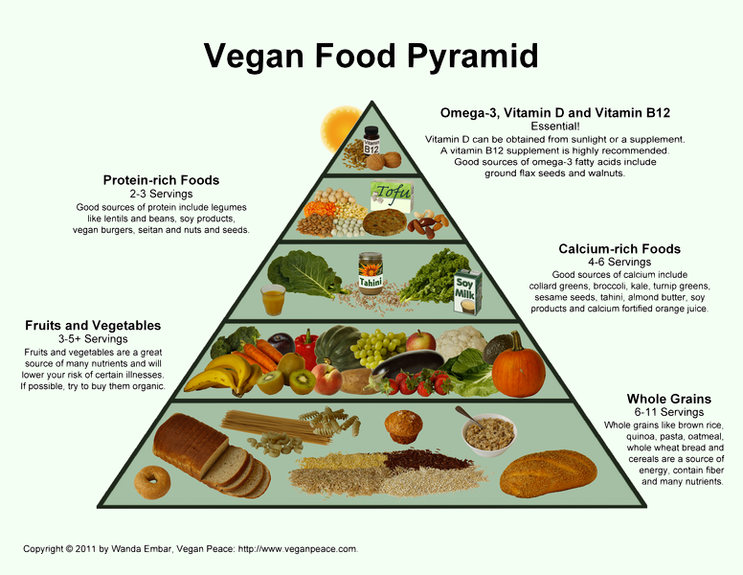The Unreported Link Between Veganism and Depression