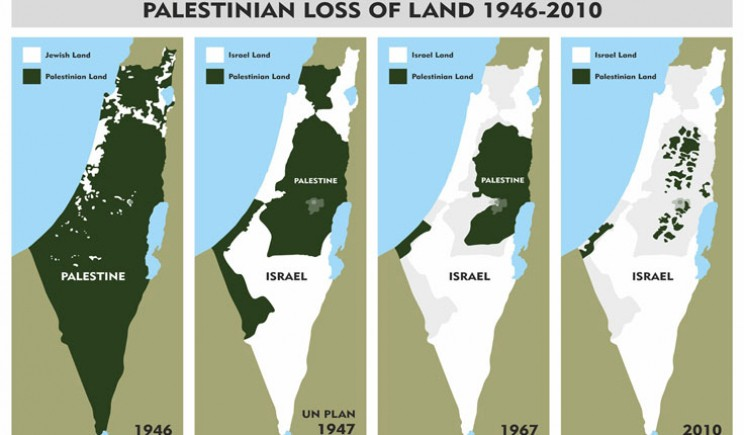 Shrinking territory held by Palestinians vs. Growth of Jewish held land