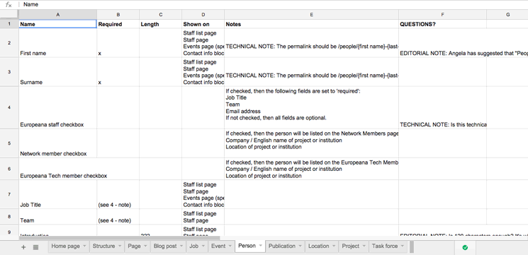 A spreadsheet showing the types of content, any notes, required length of text, etc.