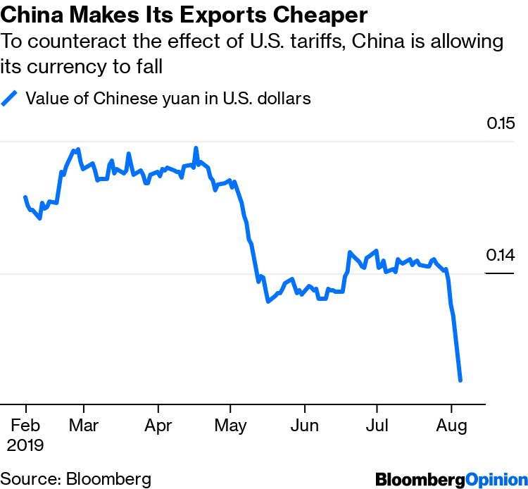 China's Currency War Battle With The United States Goes Live