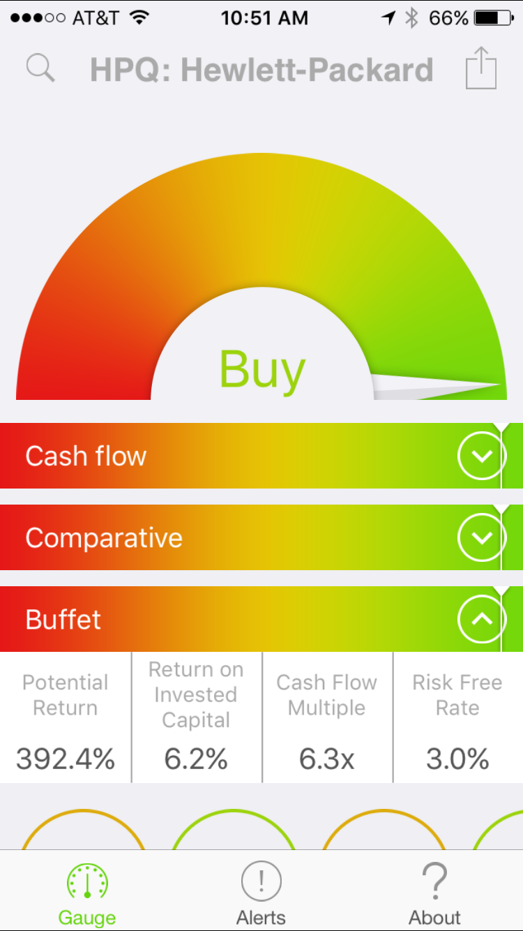 5 Things NOT to Do in the Robinhood App for Stock Trading