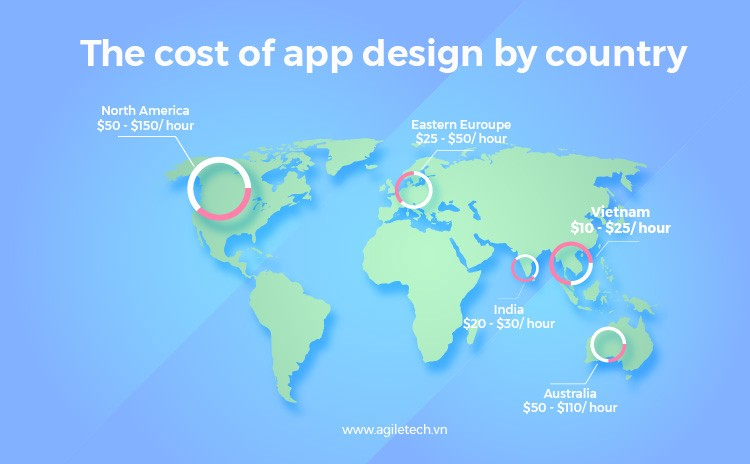 the cost of developing an app by country