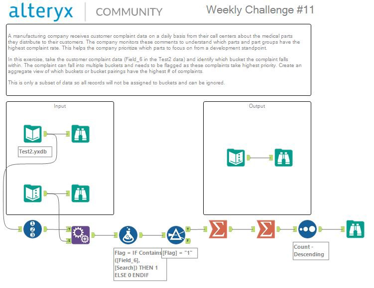 Alteryx: Identifying Logical Groups - Data Driven Investor