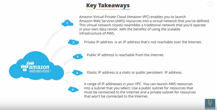 Dissecting AWS's Virtual Private Cloud (VPC) | Private IP