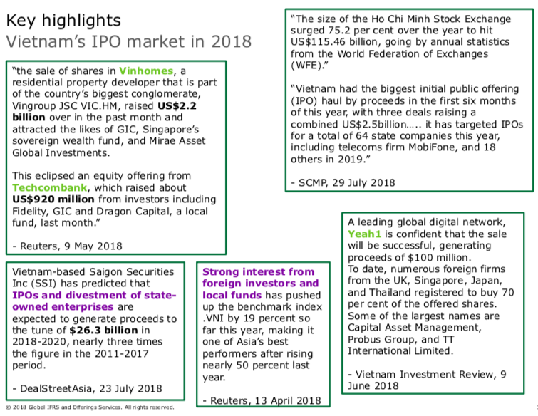 Singapore IPO Outlook 2019: Great potential but