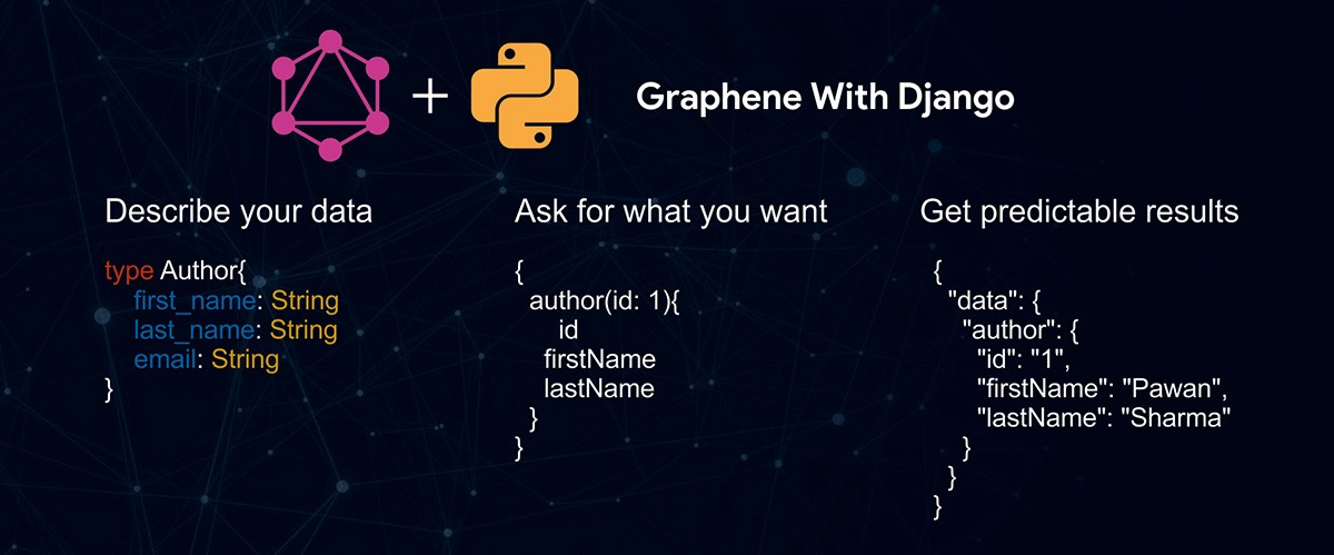 GraphQL & Python - A Beauty in Simplicity, A Beast in Application