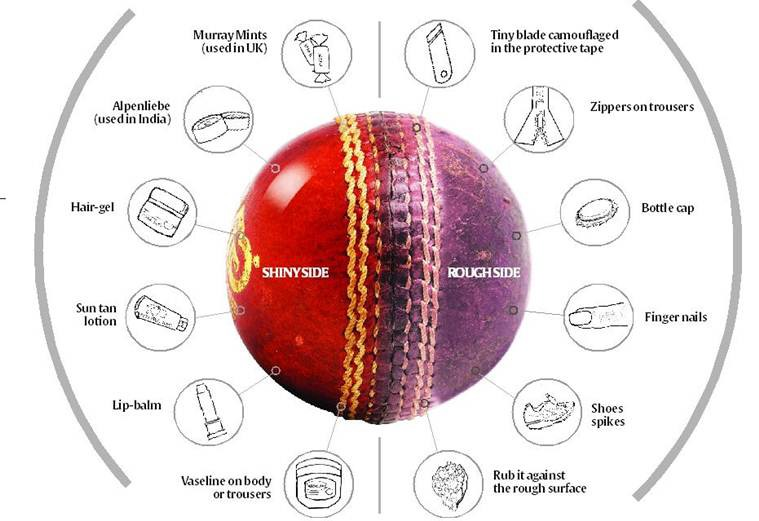 How Does Tampering With Cricket Ball Effect Its Trajectory