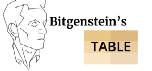Bitgenstein's Table