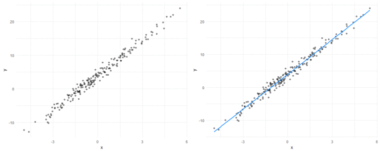 Machine learning fundamentals (I): Cost functions and