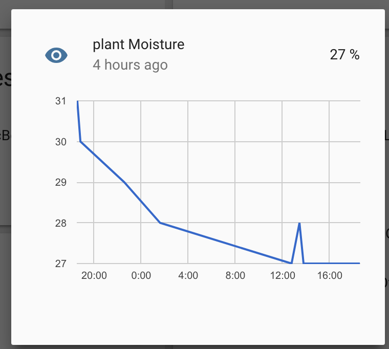 Monitoring Plants with AWS IoT and Home Assistant - Craig