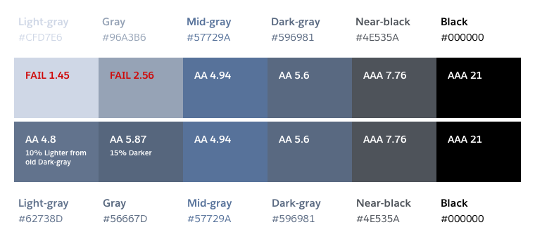 Comparison of our old and proposed dark grayscale palette in which the only changes are two new color values for our lightest