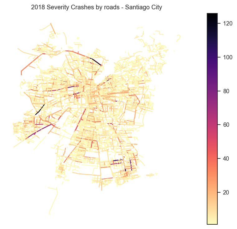 How safe are the streets of Santiago? - Towards Data Science