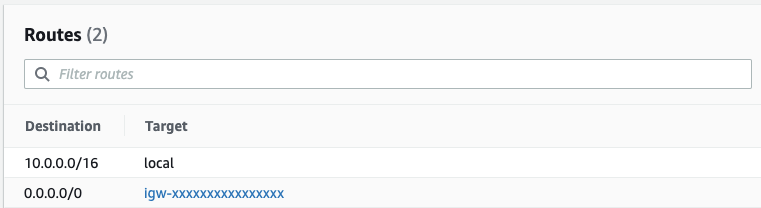 RDS Instance Subnet Routing Table Routes in AWS Console