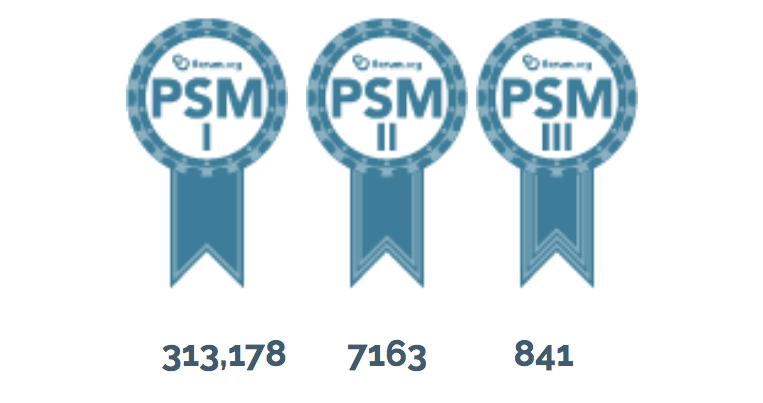 PSM Certified holders as of June 1, 2020