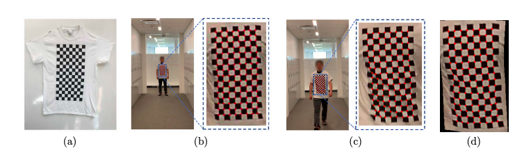 Evading Real Time Person Detectors By Adversarial T Shirt By Odsc Open Data Science Medium