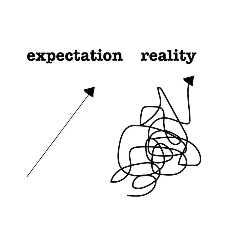 Why Do Expectations Hurt And How Can We Deal With Them By Esham Hassain Medium