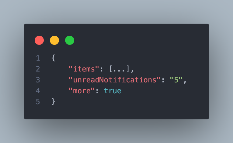An API response for our notifications service with the keys items, unread notifications with a value of 5 and more in true