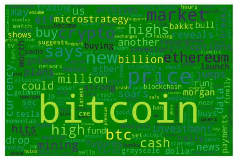 Exploring Crypto Market Sentiment Analysis Using NLP For ...