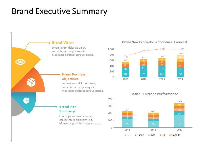 Different Types Of Executive Summary Templates For Engaging Presentations By Slideuplift Medium