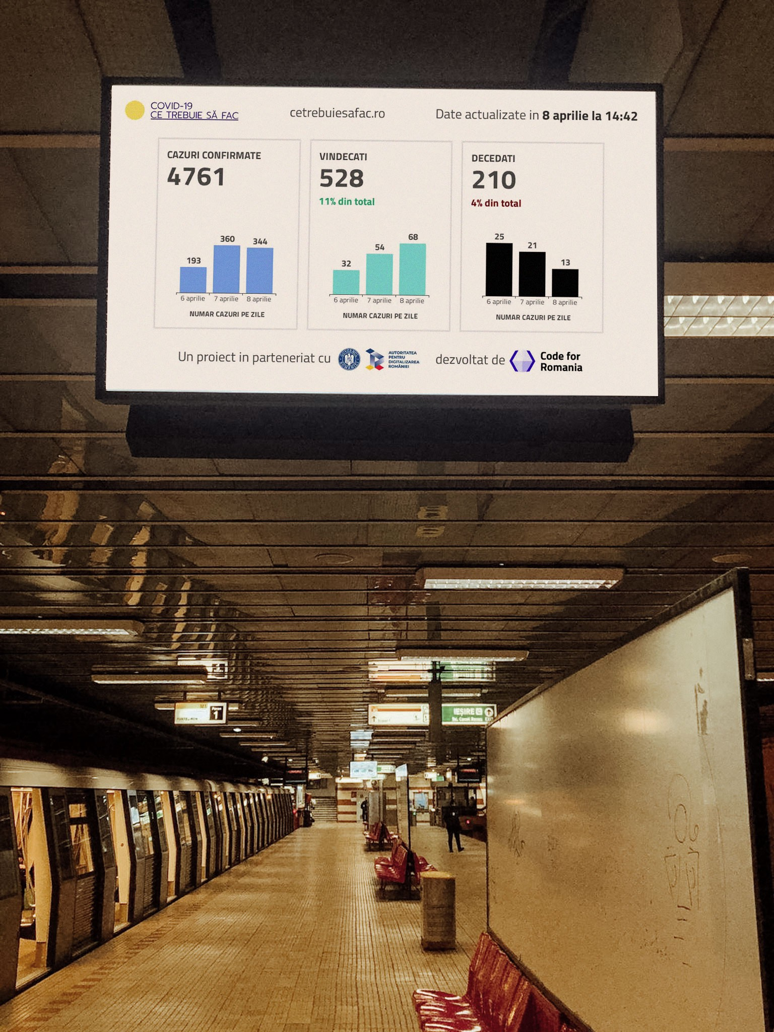 Subway screens showing automatic real time coronavirus updates