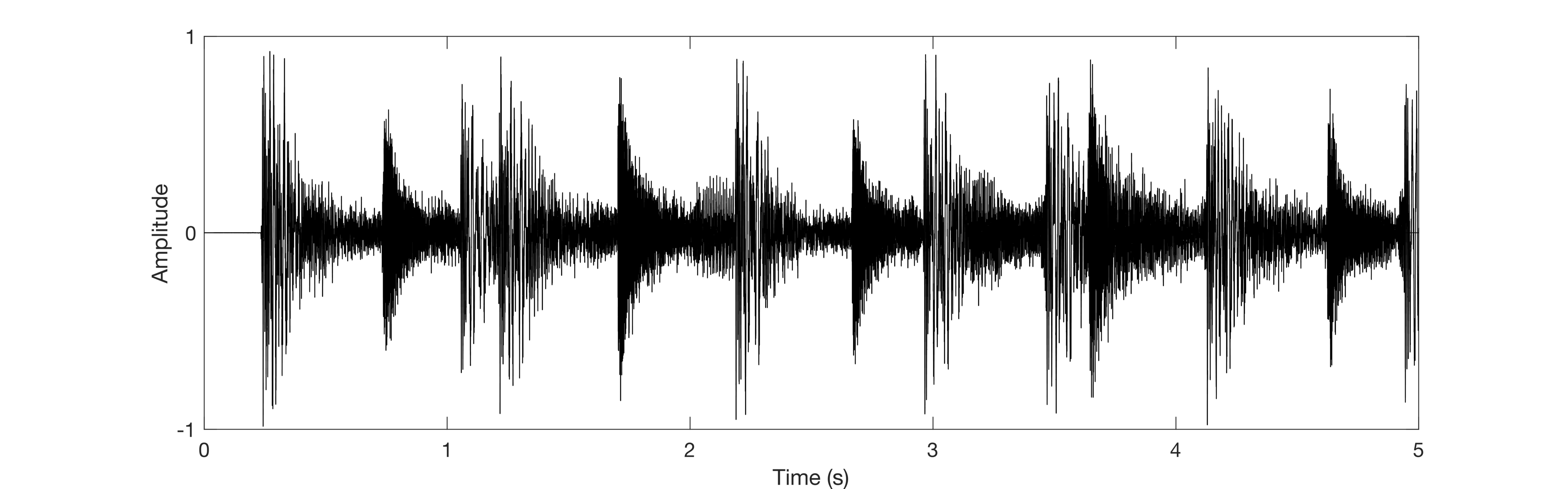 An overview of audio recognition methods - Intrasonics - Medium