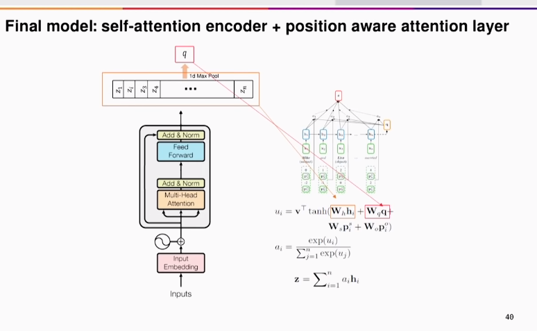 Archived Post ] Understanding and Applying Self-Attention