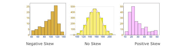 Optimize the Skew in Spark - Clairvoyant Blog