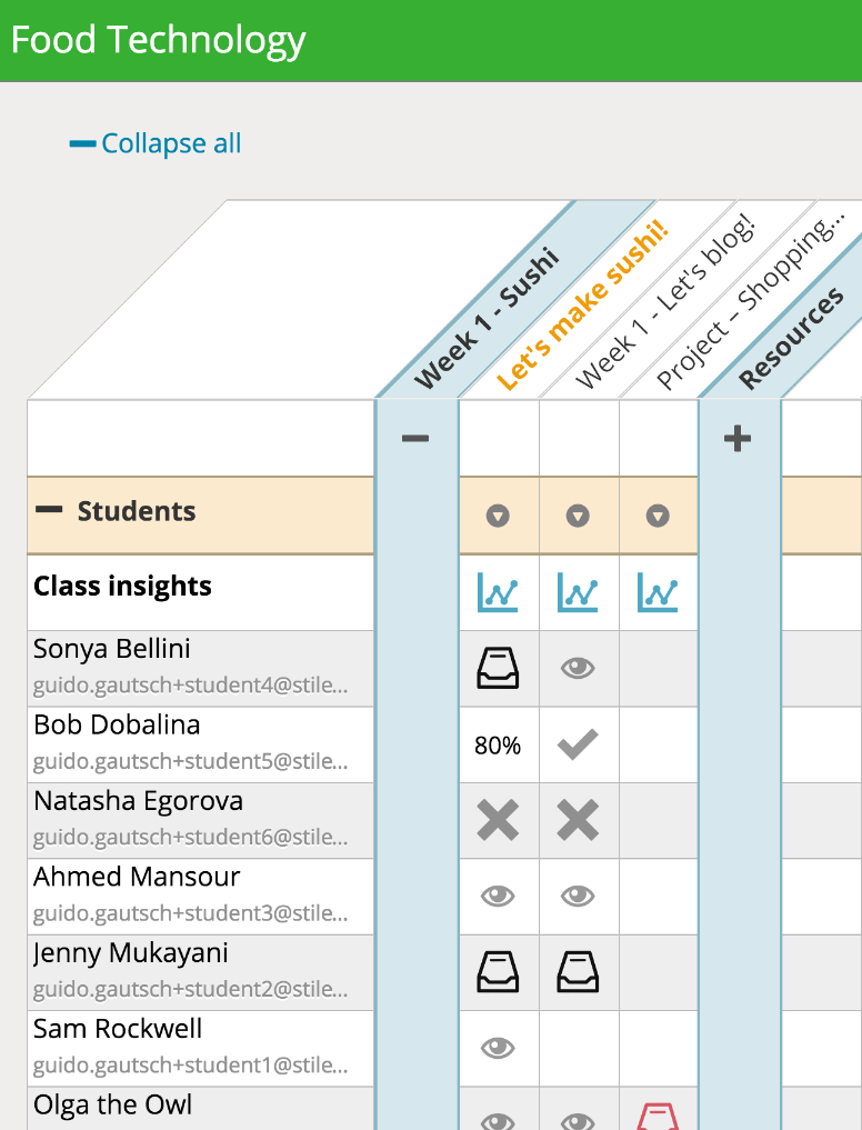 Keep track of each student's work in the Markbook