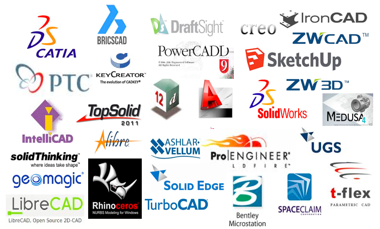 Which CAD software you should start with? - Fydiz