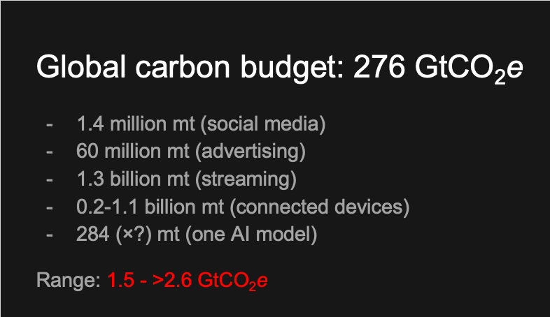 Picture of the overall calculation summing up the various components of the internet's carbon footprint.