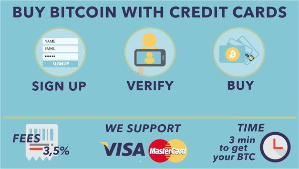 How To Buy Bitcoin With Credit Card Or Debit Card Online -